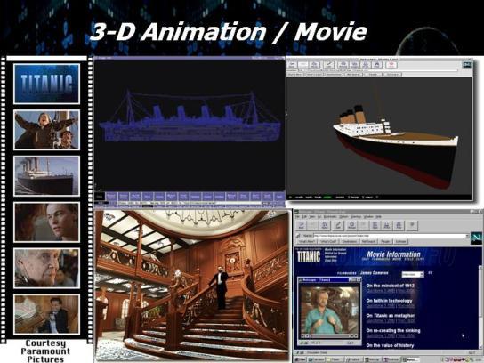 "Teknologi animasi pada ""Titanic"" yang semakin mumpuni."